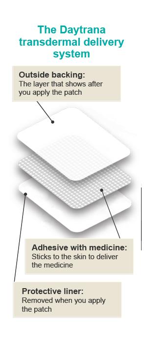 Daytrana® (methylphenidate) | ADHD medication